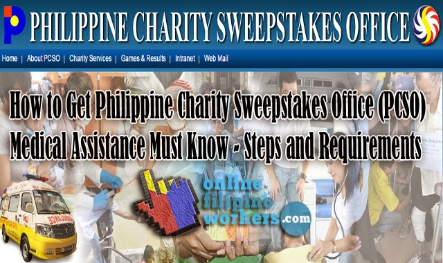 How to Get Philippine Charity Sweepstakes Office (PCSO) Medical Assistance Must Know - Steps and Requirements