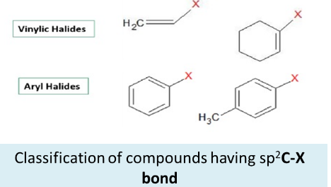 Haloalkanes And Haloarenes Definition Method Of