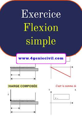 Exercice corrigée en flexion simple