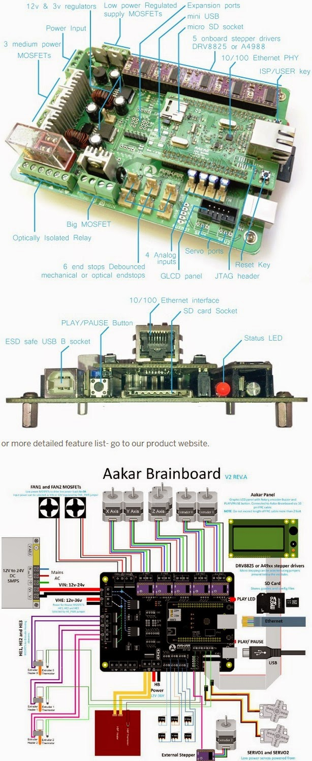 Cnc Infomation System Controller Aleph 3 Power Supply Pictures To Pin On Pinterest Aakar Brainboard V2 Tech Specs