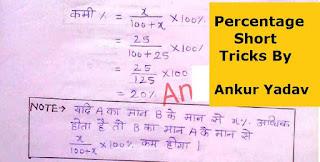 Mathematics Formula PDF for Competitive Exam in Hindi