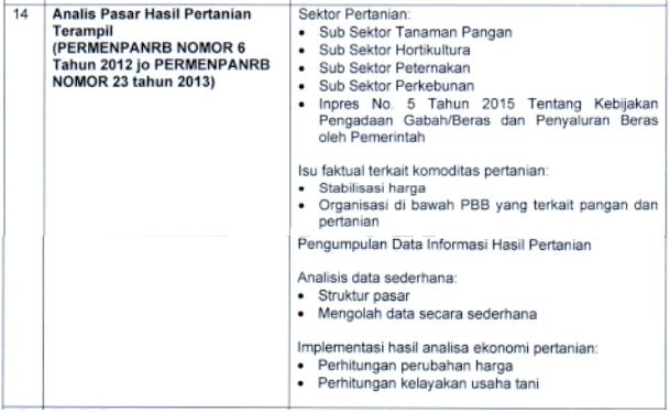 kisi kisi materi skb Analis Pasar Hasil Pertanian Terampil formasi cpns tahun 2021 tomatalikuang.com