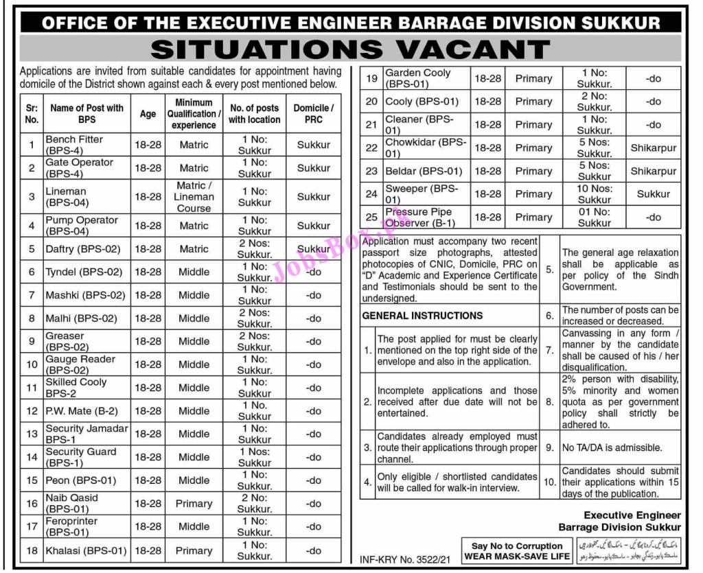 Irrigation Department Sindh Jobs 2021