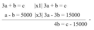 cara menyelesaikan soal sistem persamaan linear