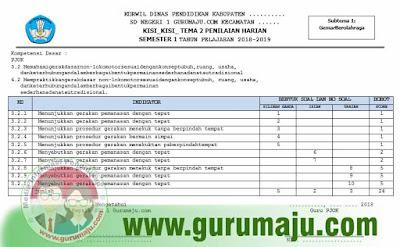 Kisi-Kisi Soal PH / UH PJOK Kelas 1 Tema 4 Kurikulum 2013 Tahun 2018