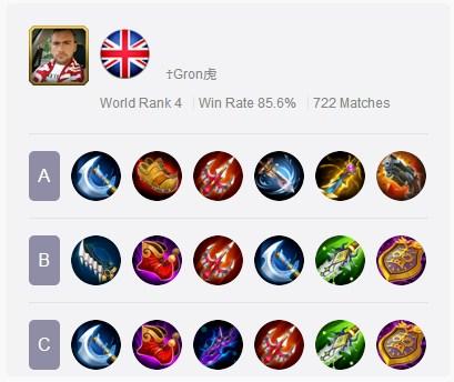 Top Global Player Build Lesley / Best Build Lesley