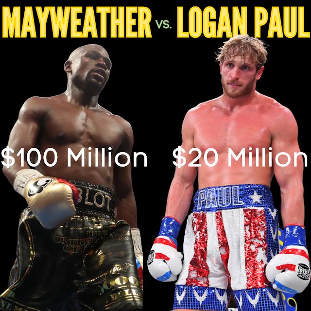 Floyd Mayweather vs Logan Paul purses. StrengthFighter.com