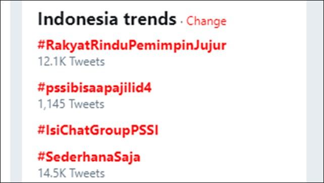 #RakyatRinduPemimpinJujur Trending Topic, Pengamat: Jokowi Kehilangan Citra 'Ketulusan'
