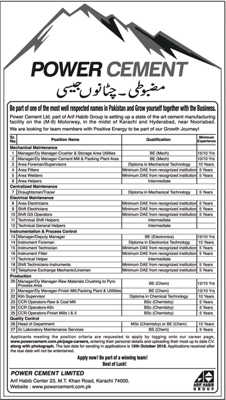Latest Vacancies Announced in Power Cement Limited Karachi 10 October 2018 - Naya Pakistan