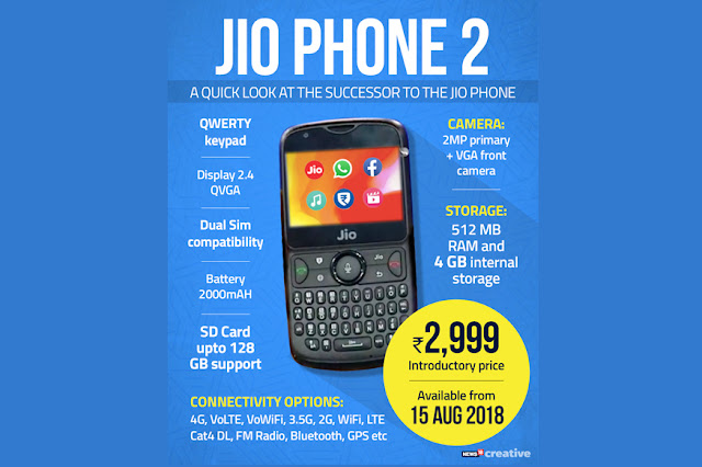 The Successor of JioPhone has arrived with a stylish look