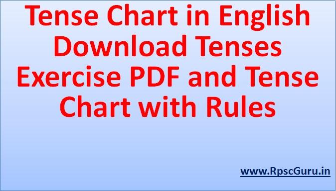Tenses Rules Pdf