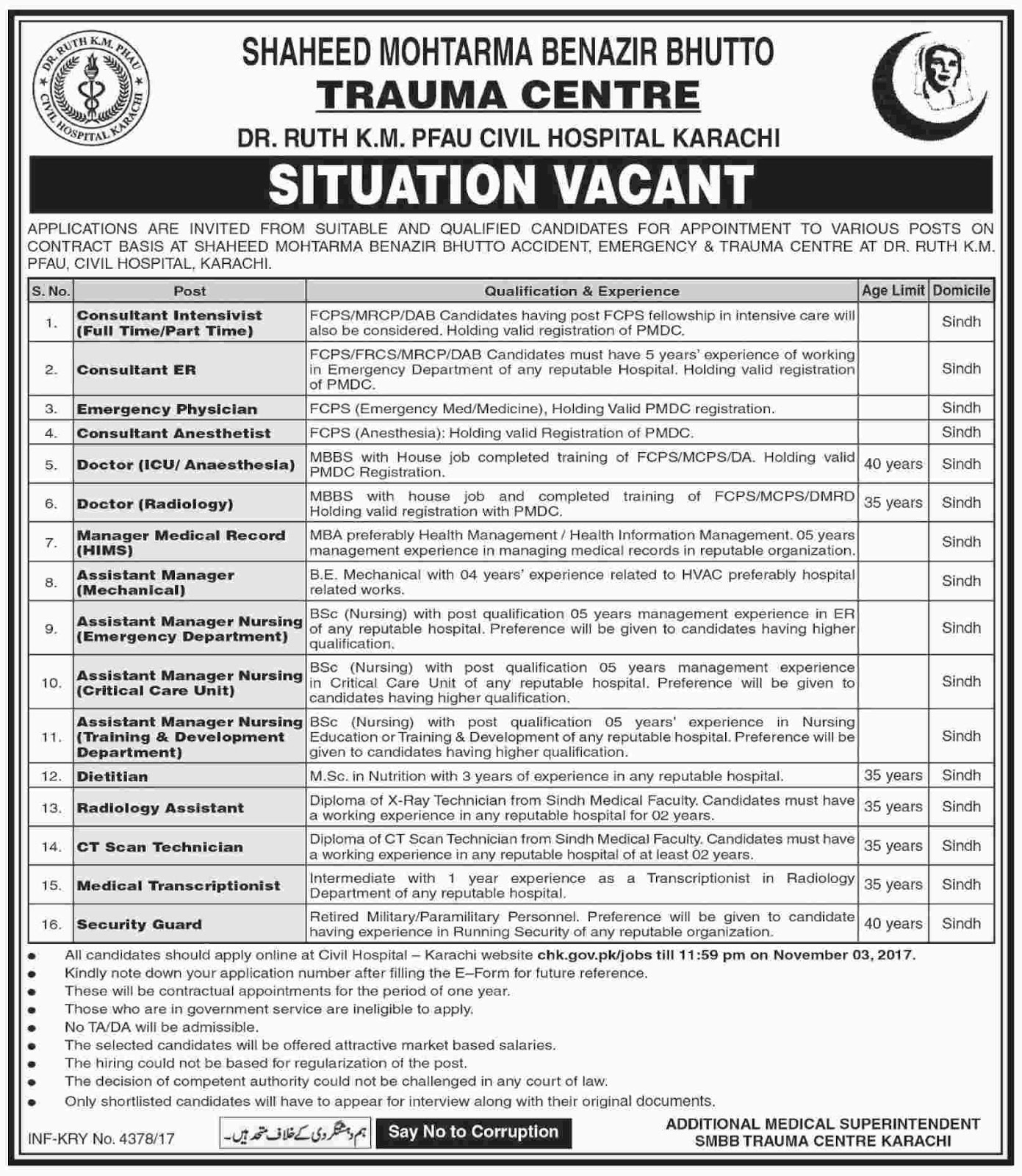 Job In SMBB  Civil Hospital Oct 2017