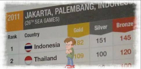 gambar malaysia tukar bendera indonesia