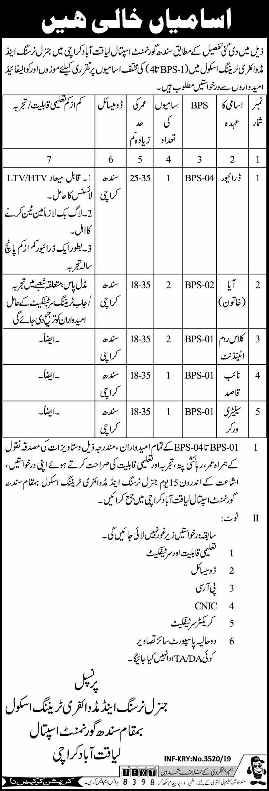 Govt Sindh Hospital Jobs