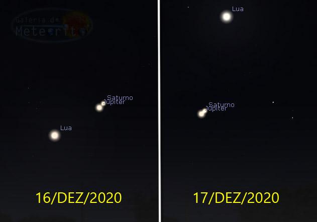 Configuração Lua Júpiter e Saturno em dezembro de 2020