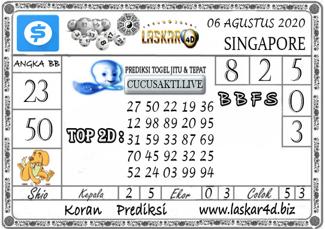 Prediksi Togel SINGAPORE LASKAR4D 06 AGUSTUS 2020