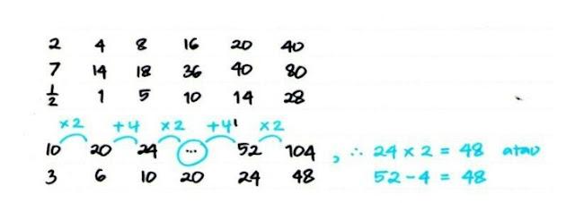 Cara Menjawab Jenis Soal Psikotes Tes Logika Aritmatika Cara Menjawab Jenis Soal Psikotes Tes Logika Aritmatika