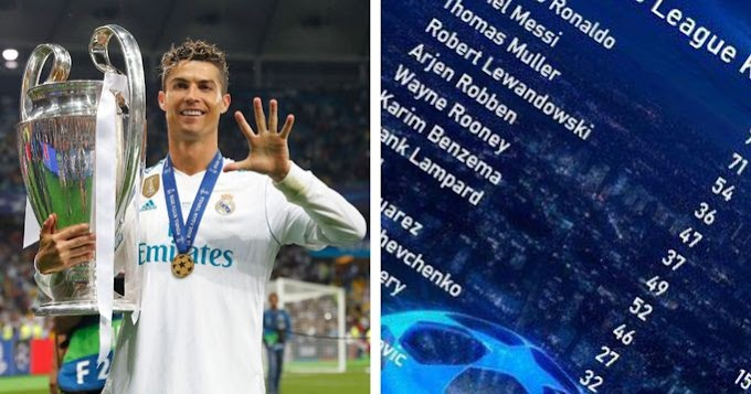 Ronaldo leads Messi In Champions League knockout goal involvement