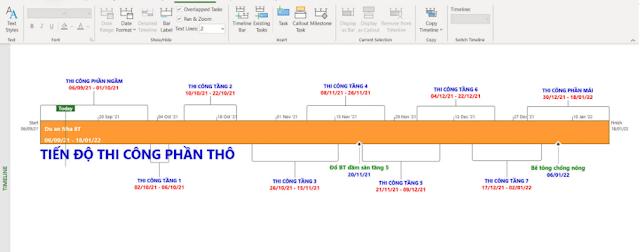 Hướng dẫn sử dụng Timeline trong Ms Project 2
