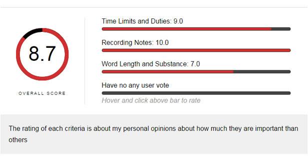 FlatNews – Responsive Magazine WordPress Theme - Rating Review System