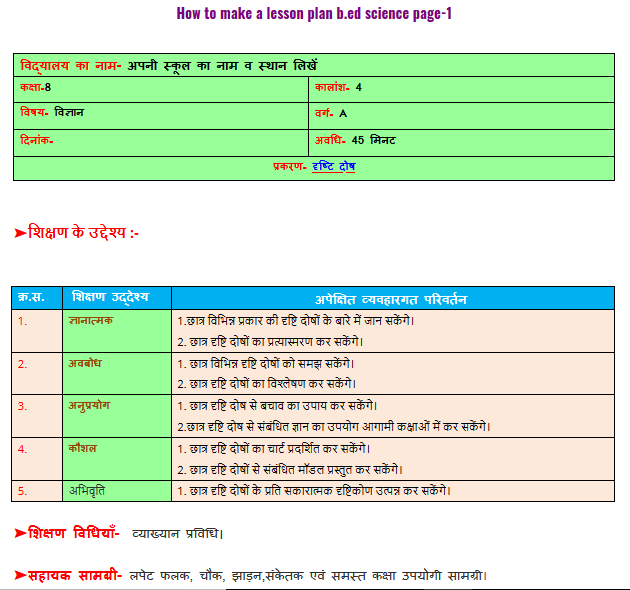 B.ed lesson plan for science pdf in hindi,vigyan ki path yojna