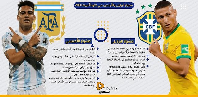 بث مباشر مشاهدة مباراة البرازيل والأرجنتين