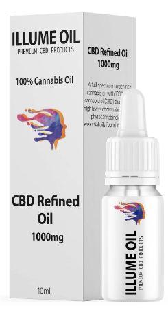 CBD cream for pain