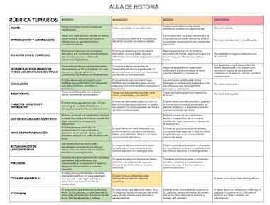 Mejor temario de oposiciones Geografía e Historia