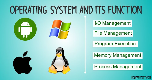 Explain Operating System and its Functions