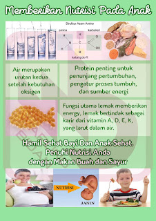 POSTER NUTRISI ANAK