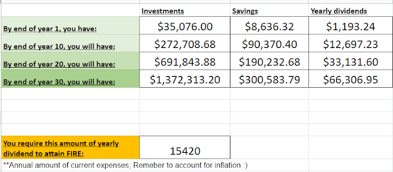 Llama REITs portfolio (using the LlamaFinance Net worth calculator)