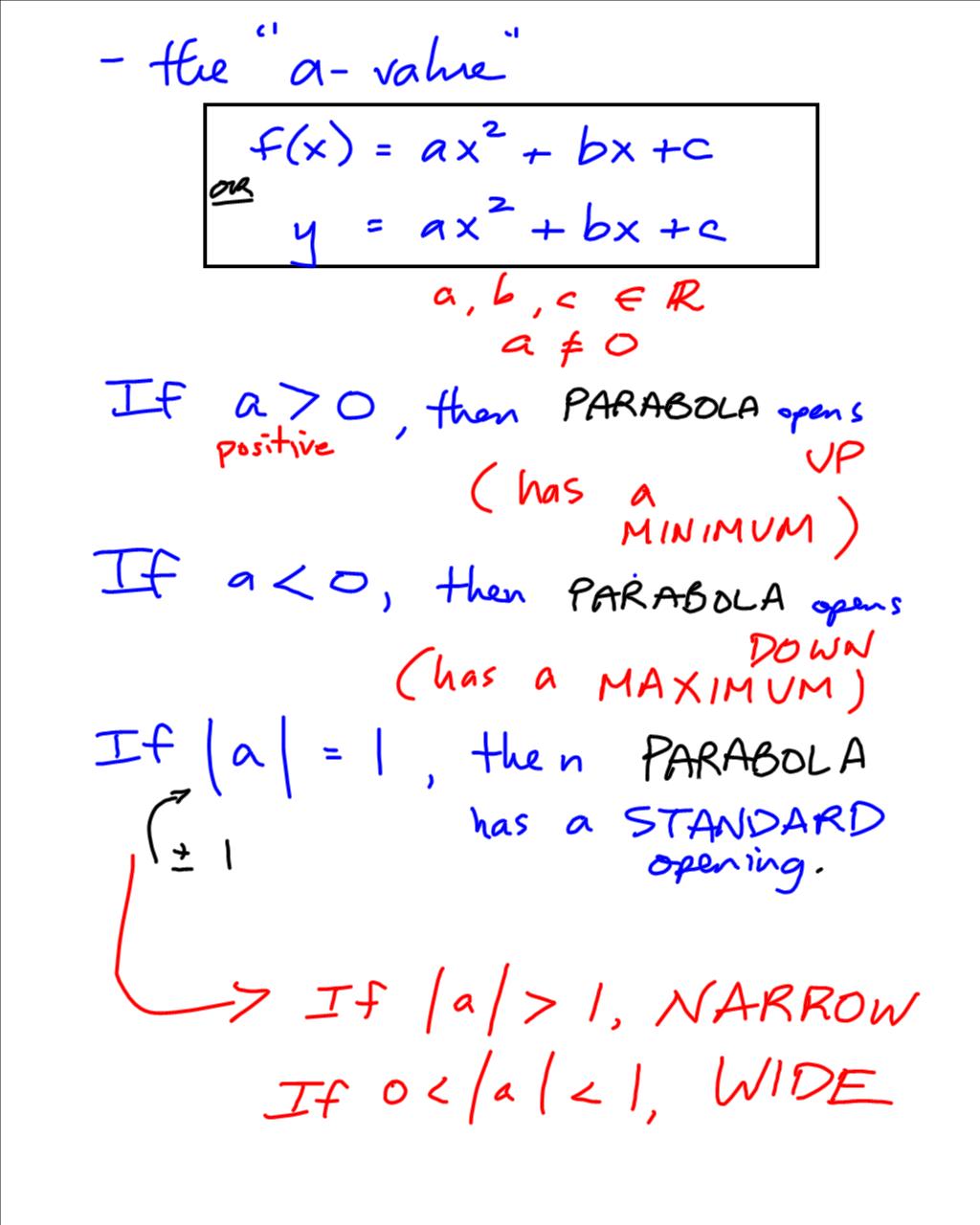Grade 11 Applied Aardvark Math Quadratic Functions
