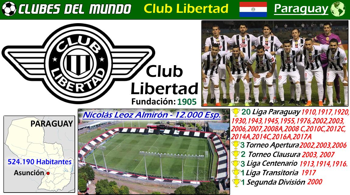 CLUBES DEL MUNDO -  Videos y Fichas con las Historias y Datos de Clubes de todo el Planeta ClubLibertad