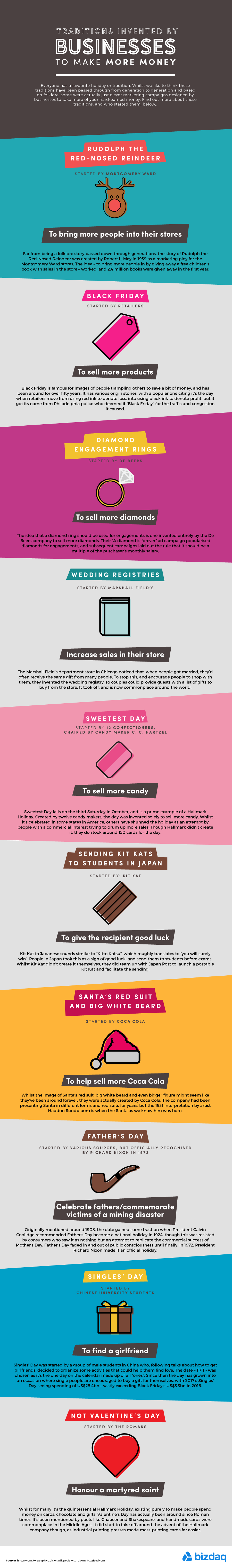 Traditions Invented by Businesses to Make More Money- #infographic