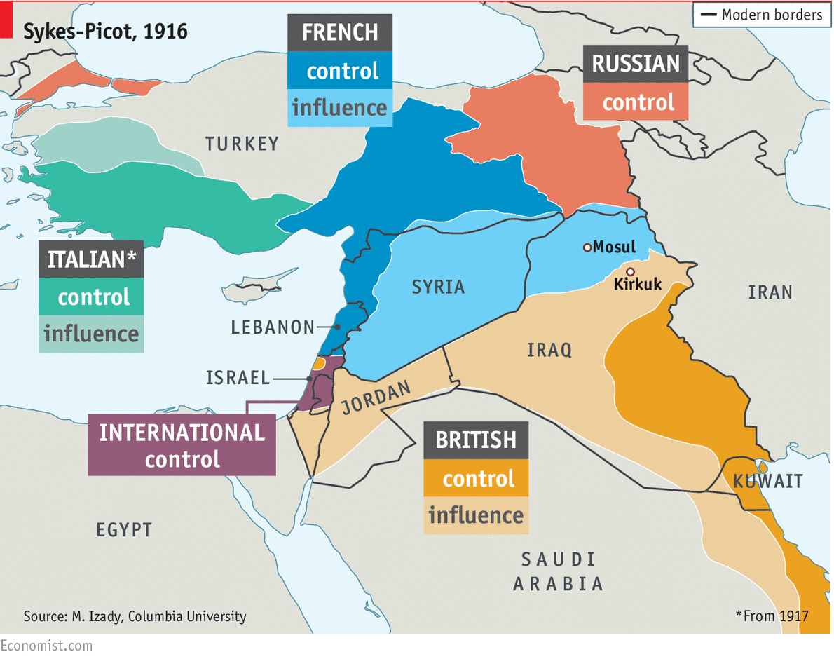sykes picot map of middle east