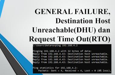GENERAL FAILURE, Destination Host Unreachable dan Request Time Out Berikut Artinya:
