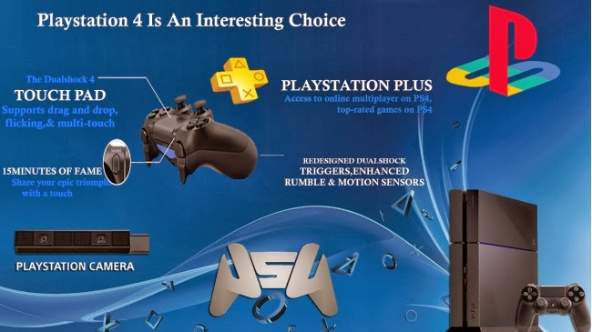 Why PlayStation 4 Is An Interesting Choice