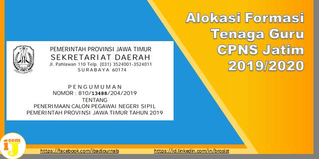 Alokasi Formasi Tenaga Guru CPNS Jatim 2019/2020