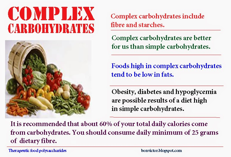 Natural Simple Carbohydrate Foods List