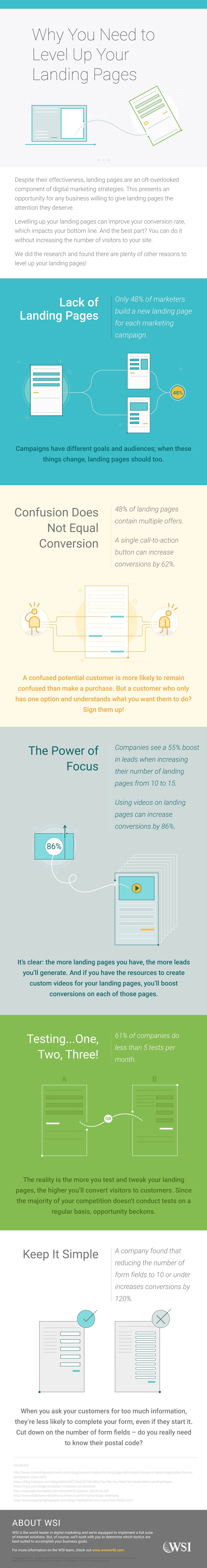 Why You Need to Level up Your Landing Pages - #infographic