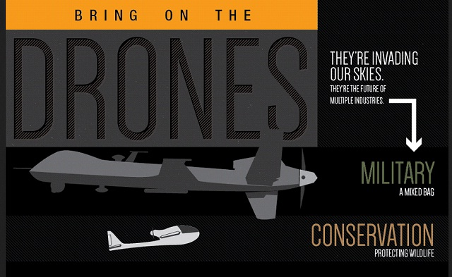 Image: Bring on the Drones