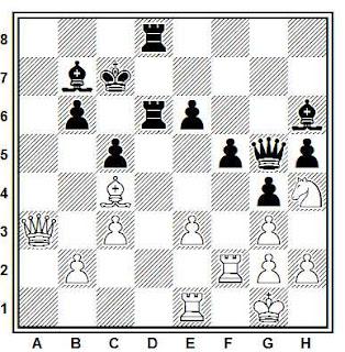 Posición de la partida de ajedrez Kosovol - Kisman (Bulgaria, 1982)