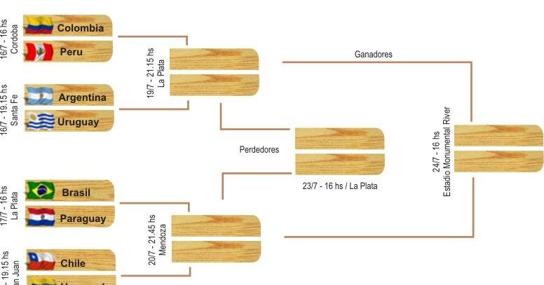 Copa De Plata B Resultados Y Tablas De Posiciones De La: Partidos De Cuartos De Final