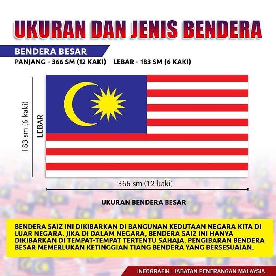 ukuran dan jenis bendera malaysia