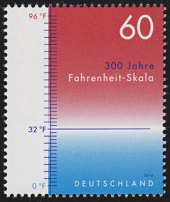Germany Fahrenheit Scale