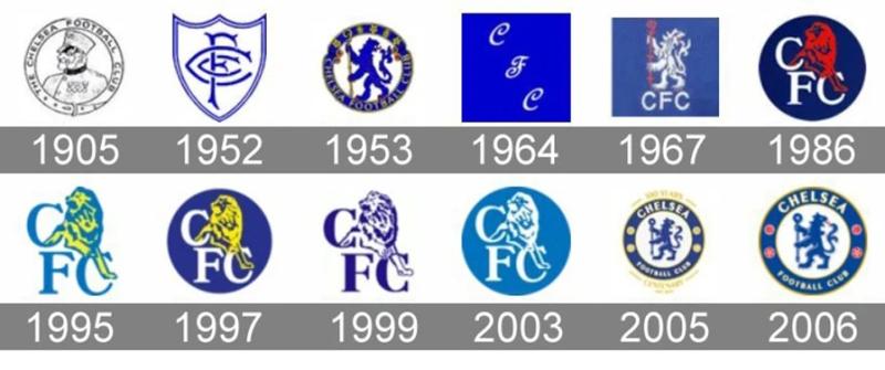 Logo chelsea qua các thời kỳ