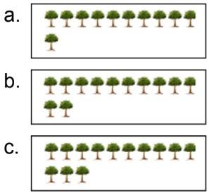 soal menghitung jumlah pohon kelas 1 sekolah dasar