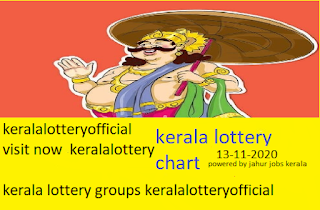 kerala lottery result chart 2020