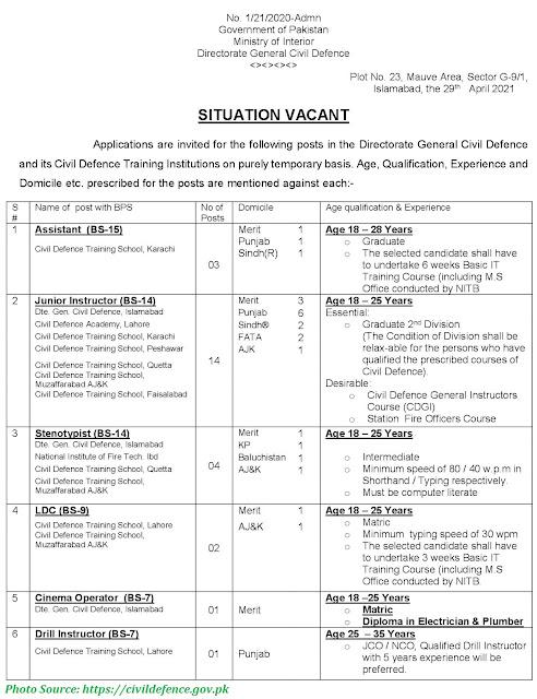 Ministry of Interior Jobs 2021 - Directorate General Civil Defense Jobs 2021 85+ Posts Apply Online