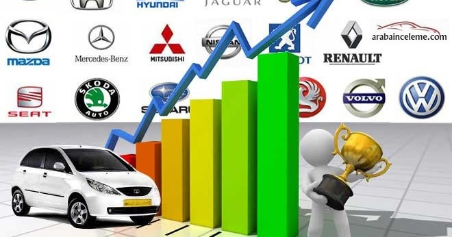 2016 Ekim Ayı İtibariyle Otomobil Satış Adetleri | Araba ...